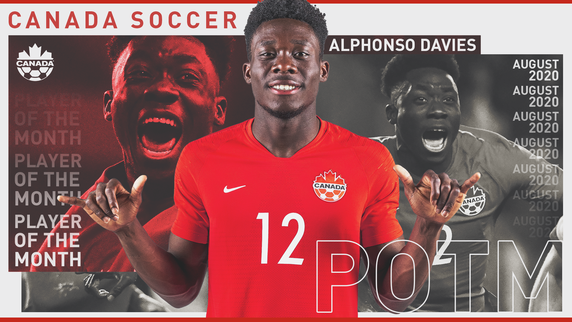 Alphonso Davies, player of the month
