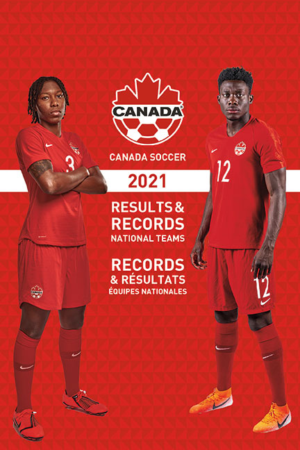 Canada Soccer 2021 National Teams Records & Results
